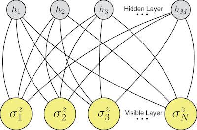 Els investigadors s'apropen a la xarxa neuronal artificial totalment òptica