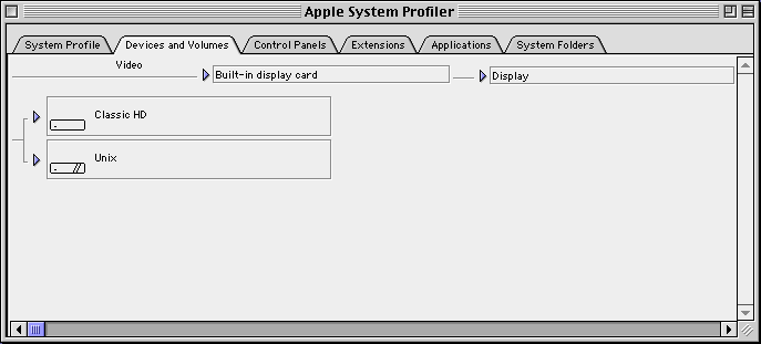 No CD drive in the Apple System Profiler