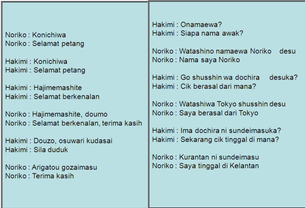 Belajar forex dalam bahasa melayu