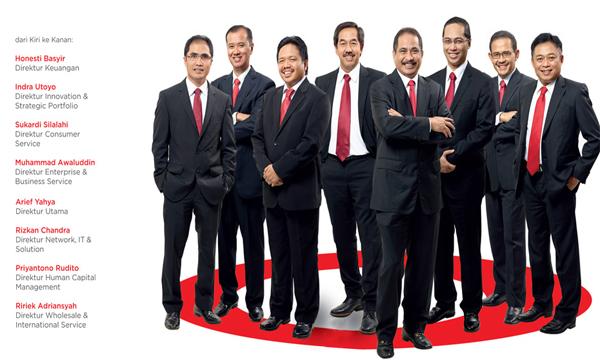 PT Telekomunikasi Indonesia (Persero) 2017