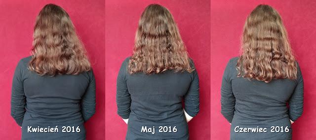 aktualizacja włosowa kwiecień, maj, czerwiec 2016