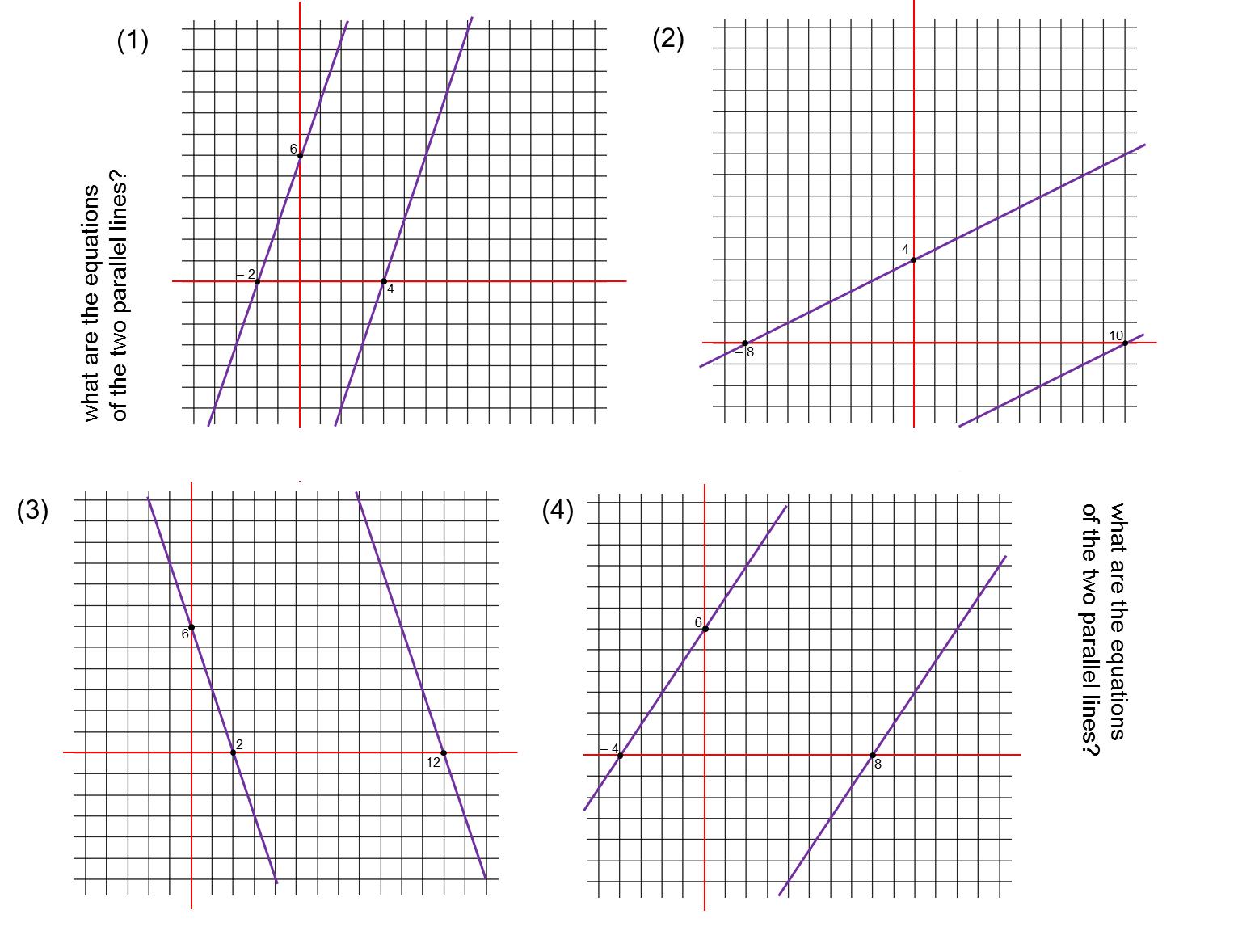 Parallel Lines Equation Worksheet