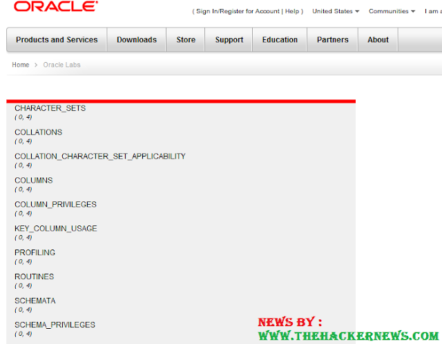 Oracle website vulnerable to SQL injection