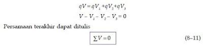 Bunyi dan Penerapan Hukum Kirchoff 1 dan 2 serta Hukum Ohm Pada Rangkaian Listrik Sederhana dan Majemuk Dalam Kehidupan Sehari-Hari