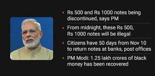 Rs. 500, 1000 no longer valid