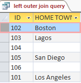 Left outer join query result