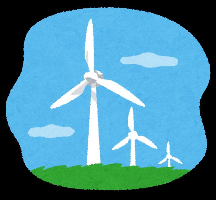図:風力発電