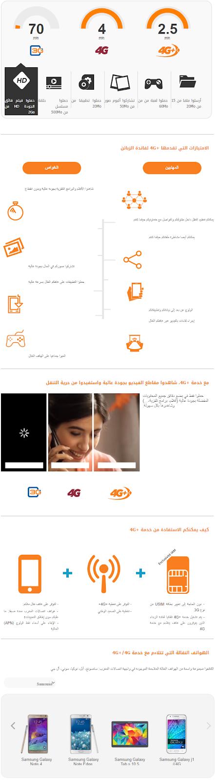 انفوجرافيك الجيل الرابع 4G+ إتصالات المغرب