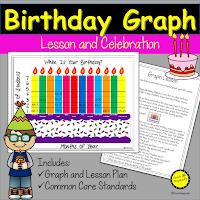 Teach Magically Blog Birthday Ideas Graph Emergent Reader