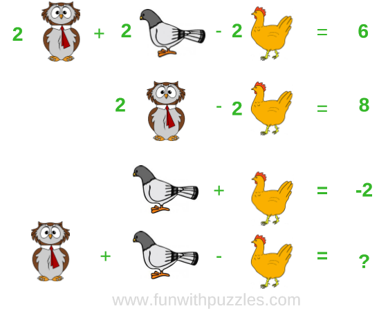 Math Picture Puzzle Birds