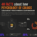 5 Reasons Why Color Matters for Web Design and Branding