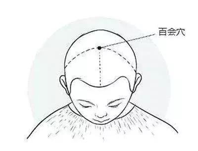 注意!頭痛是身體在示警!頭頂痛、偏頭疼、前額痛怎麼解決?(緩解頭痛)