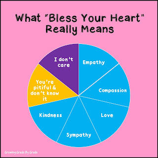 """What """"Bless Your Heart"""" Really Means"""