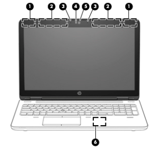 HP ProBook 655 G2 Display