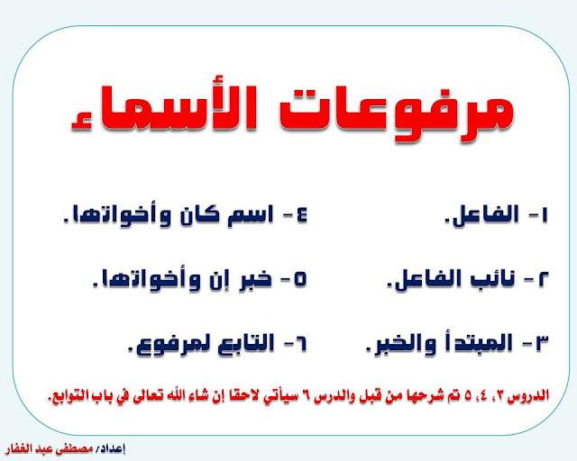 """انفراد.... كل قواعد اللغة العربية لطلاب """"ابتدائي - اعدادي - ثانوي"""" في صورة لوحات مبسطة مع الشرح والتدريبات 75"""