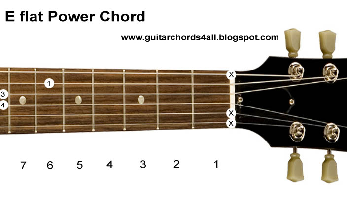 Guitar Chords Power Chords
