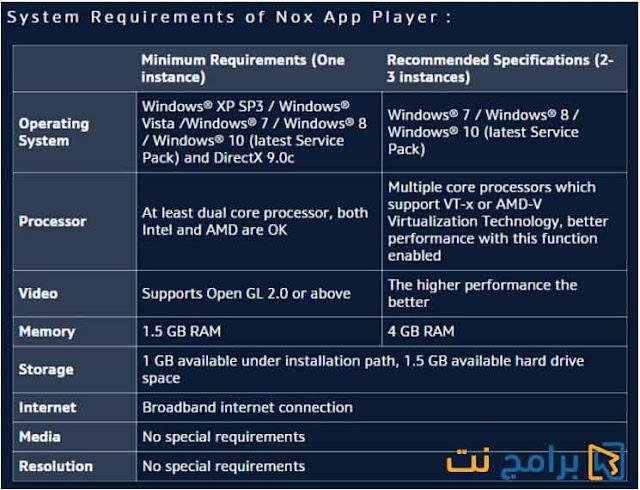 متطلبات تشغيل محاكي ببجي للكمبيوتر nox player
