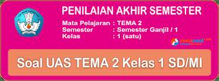 Soal UAS Tematik Tema 2 Kelas 1 Terbaru Plus Kunci Jawaban