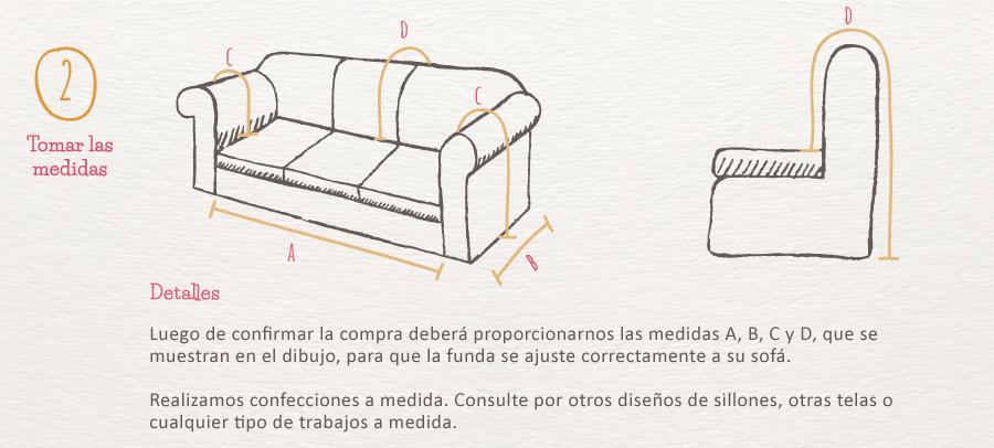 Como hacer los forros para tus muebles - Medidas de sofas 3 2 ...