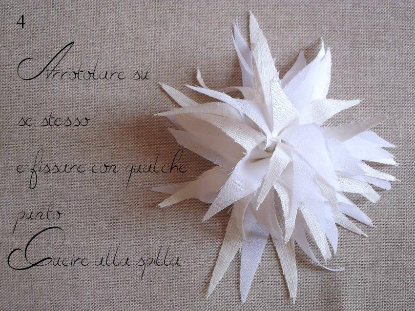 Molto Spilla Dalia DIY per la Primavera - Ma Petite Maison BX49