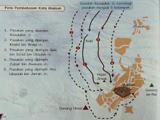 Sejarah Fathu Makkah Kisah Penaklukan Kota Makkah