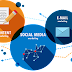 Strategi Digital Marketing untuk Pengembangan Bisnis Kecil dan Menengah