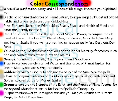 Color magical correspondences