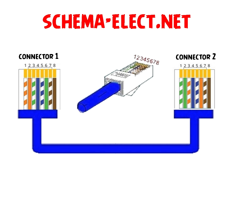 Straight Through Ethernet Cable Wiring Diagram