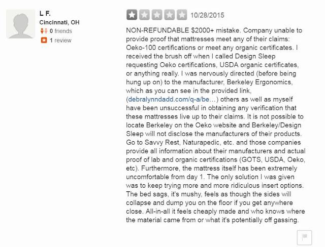 Berkeley Ergonomics Mattress Reviews Here are some REAL Berkeley Ergonomics mattress reviews;