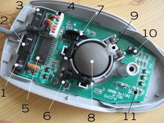 bagian bagian mouse komputer