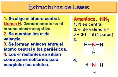 Estructura De Lewis Ejercicios Dificiles