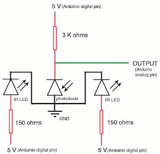 Robotix: How to Make an Obstacle Avoiding Robot