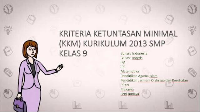 Download KKM K13 SMP Setiap bidang studi untuk Semester 1 dan 2