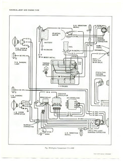 v8 chevy engine wiring diagram 1965 chevy c10 wip wiring diagrams  1965 chevy c10 wip wiring diagrams