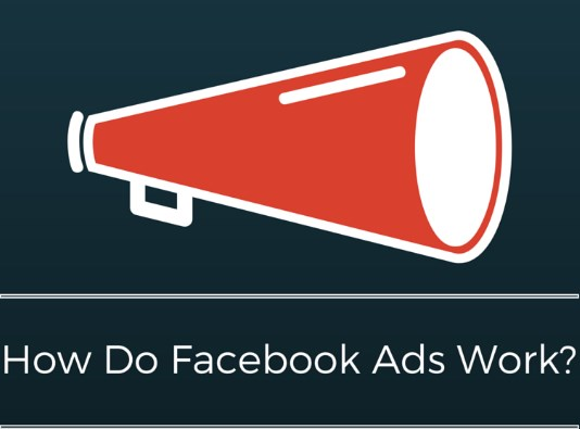 how do facebook ads work