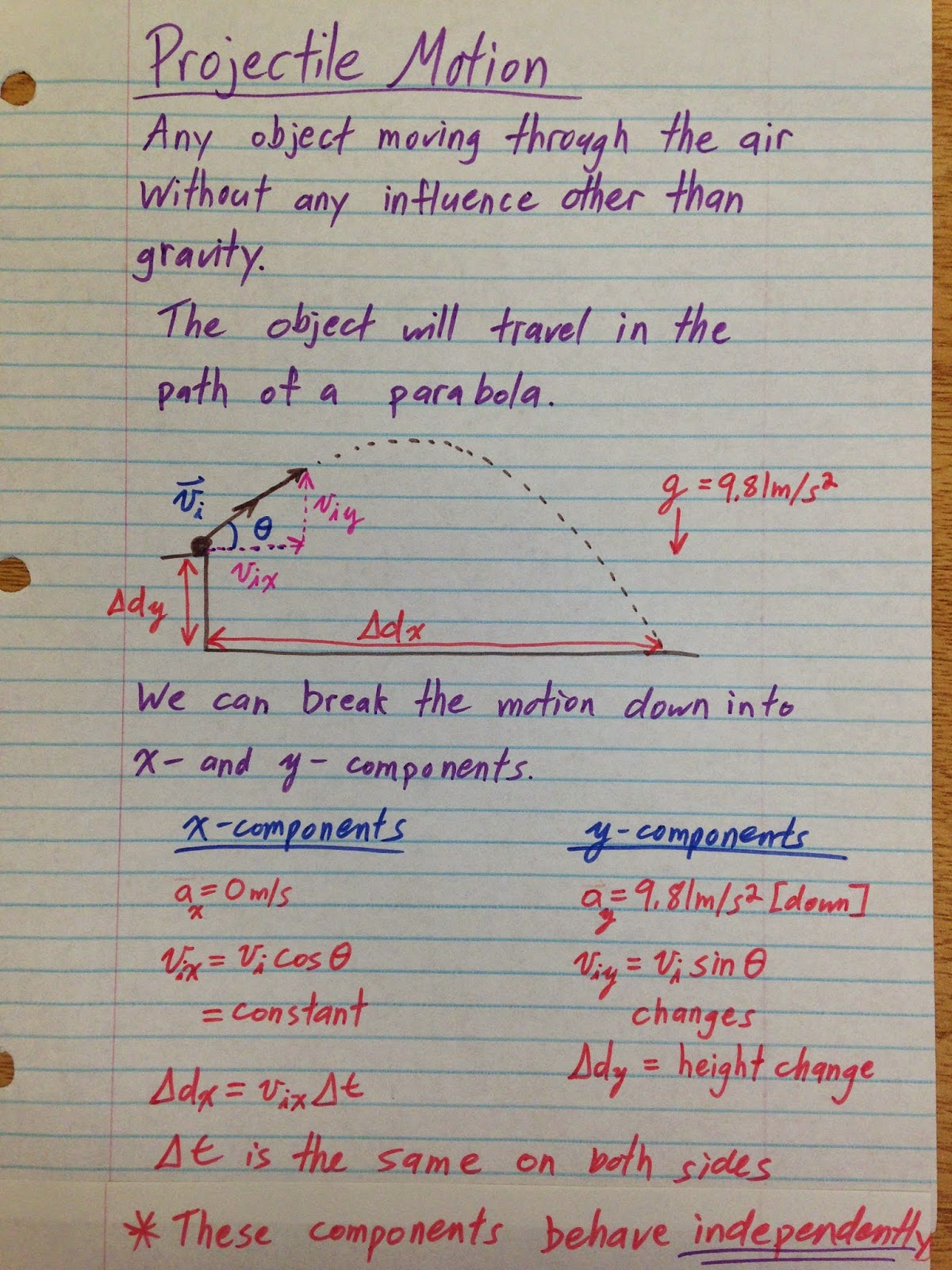 Grade 11 Physics Sept 24 Projectile Motion