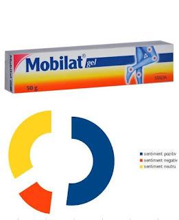 pareri forumuri mobilat gel pentru dureri reumatice