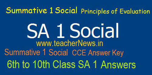 AP SA 1 Social Answers/ Key Sheet 6th, 7th, 8th, 9th, 10th Class Summative 1 Principles of Evaluation