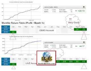 Volvo x Trader vs Volvox Trader EA