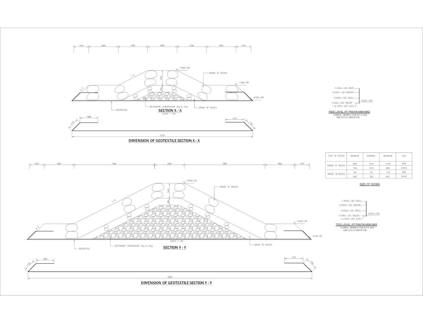 KHIDMAT MELUKIS PLAN: My Project 64