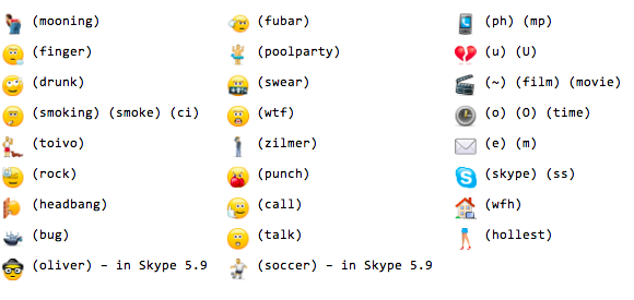 Skype Me Modus