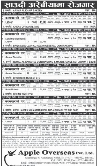 Jobs For Nepali In Saudi Arabia, Salary -Rs.45,040/