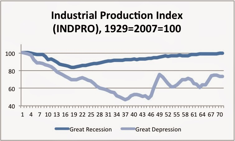 NAKED KEYNESIANISM: Keynesian Economics: Back from the Dead