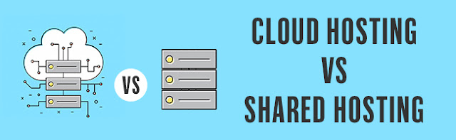 Cloud hosting, Shared hosting, Web Hosting, Hosting Guides