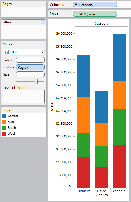 Breaking Bi Different Types Of Graphs In Tableau