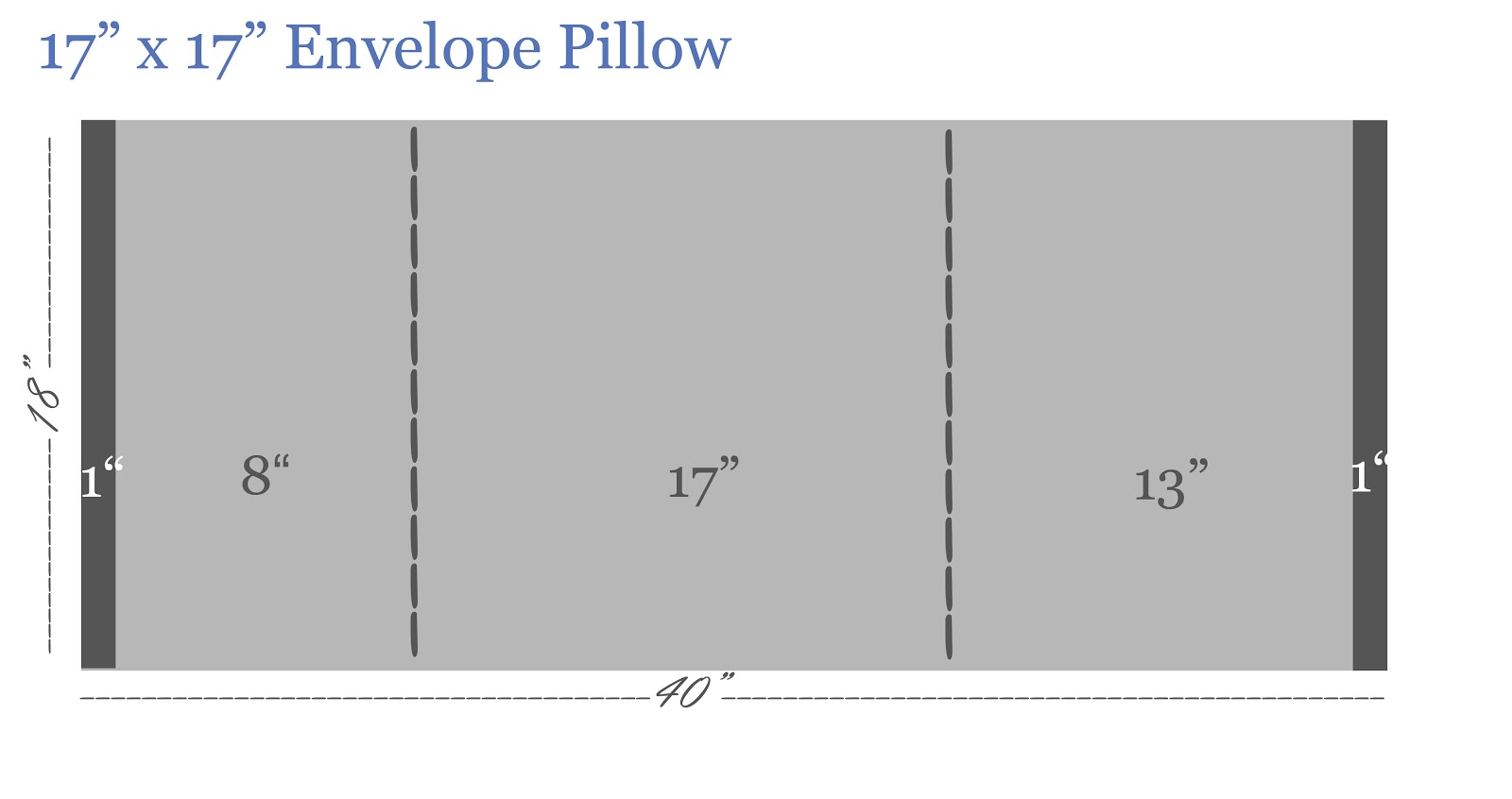 instructions on how to make a 17 x 17 envelope pillow