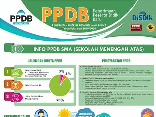 PPDB Jawa Barat 2019 jenjang SMA
