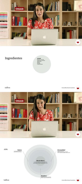 Curso Branding e Identidad: construcción y desarrollo de una marca