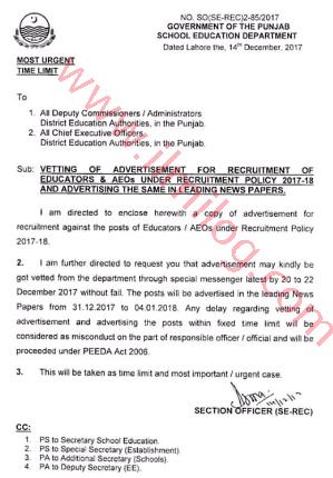 Punjab Educators Jobs 2018