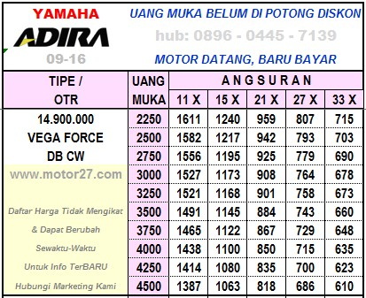 Yamaha-Vega-Force-Daftar-Harga-Adira-0916